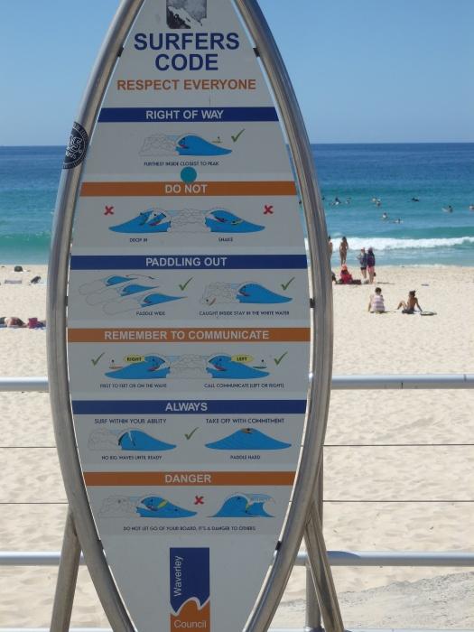 The beach signs